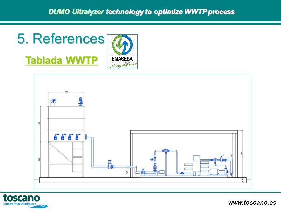 www.toscano.es DUMO Ultralyzer technology to optimize WWTP process DUMO Ultralyzer technology to optimize WWTP process 5. References Tablada WWTP