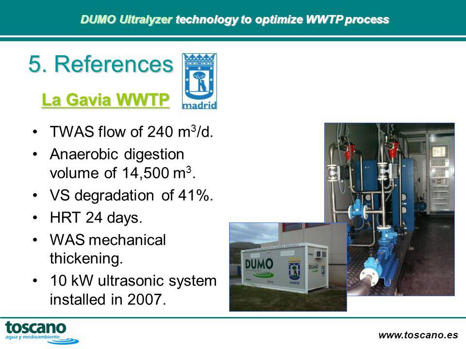 www.toscano.es DUMO Ultralyzer technology to optimize WWTP process DUMO Ultralyzer technology to optimize WWTP process La Gavia WWTP TWAS flow of 240