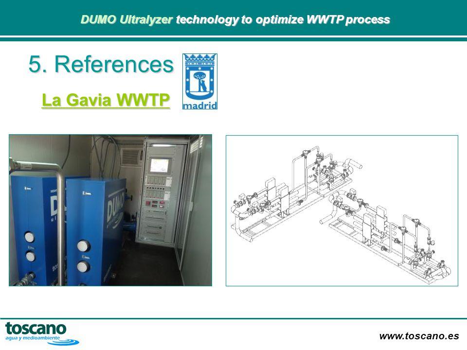 www.toscano.es DUMO Ultralyzer technology to optimize WWTP process DUMO Ultralyzer technology to optimize WWTP process 5. References La Gavia WWTP