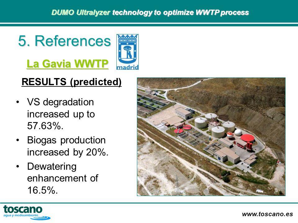 www.toscano.es DUMO Ultralyzer technology to optimize WWTP process DUMO Ultralyzer technology to optimize WWTP process RESULTS (predicted) VS degradat