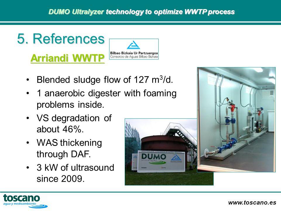 www.toscano.es DUMO Ultralyzer technology to optimize WWTP process DUMO Ultralyzer technology to optimize WWTP process Arriandi WWTP Blended sludge fl