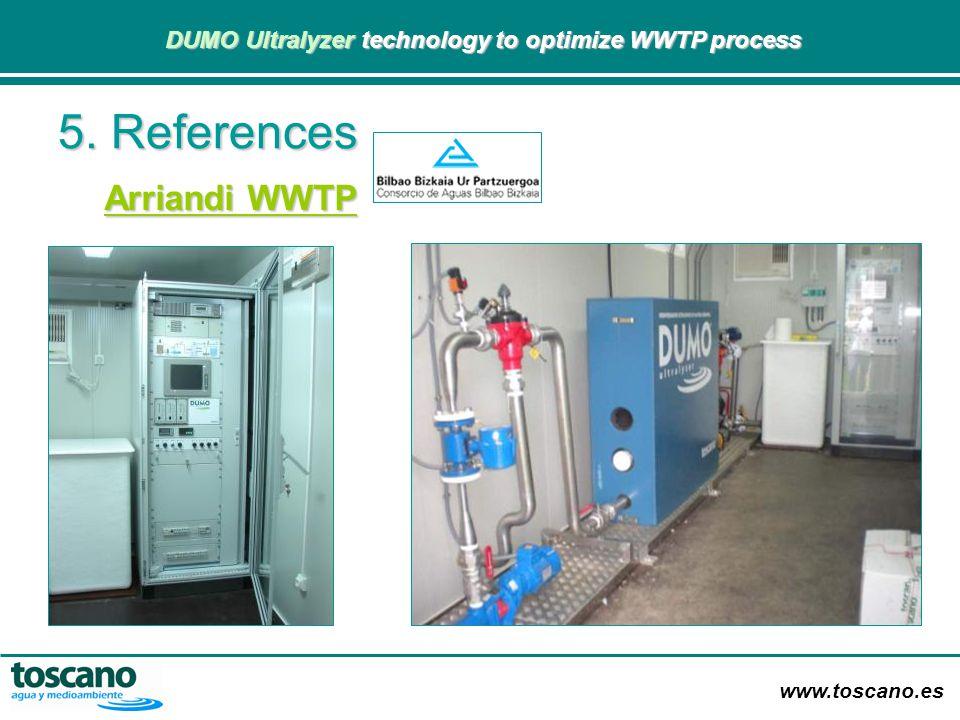 www.toscano.es DUMO Ultralyzer technology to optimize WWTP process DUMO Ultralyzer technology to optimize WWTP process 5. References Arriandi WWTP