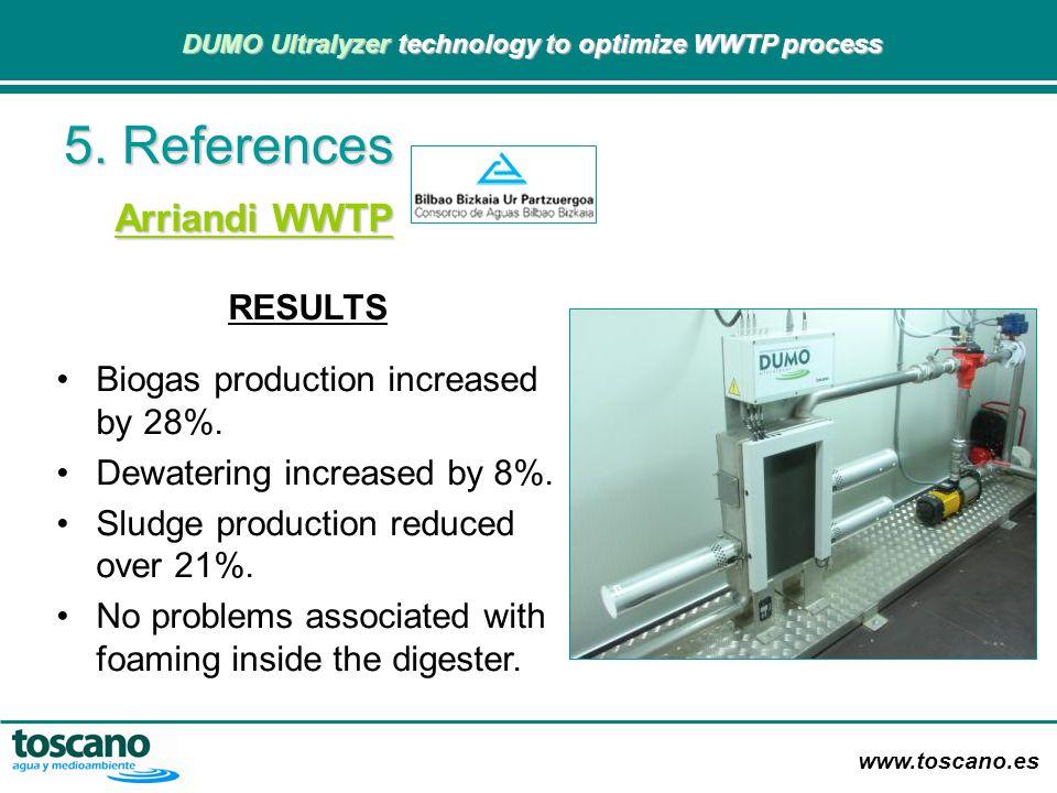 www.toscano.es DUMO Ultralyzer technology to optimize WWTP process DUMO Ultralyzer technology to optimize WWTP process RESULTS Biogas production incre