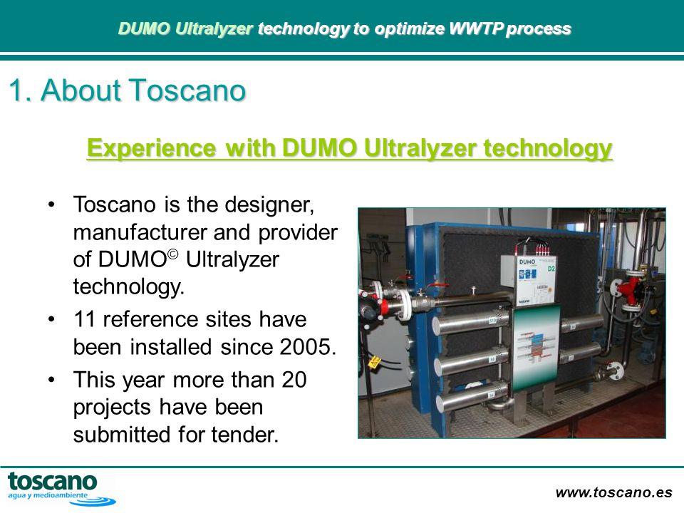 www.toscano.es DUMO Ultralyzer technology to optimize WWTP process DUMO Ultralyzer technology to optimize WWTP process FLOTADOR SONICADOR BOMBA ALIMENTACION CUADRO ELECTRICO AGUA DE LIMPIEZA EVACUACIÓN AGUA LIMPIEZA ALIMENTACION DUMO SALIDA DUMO BOMBA LIMPIEZA CAMARA DE MEZCLA (DEPOSITO+AGITADO R) TRITURADO R BOMBA DE TRASVASE 5.
