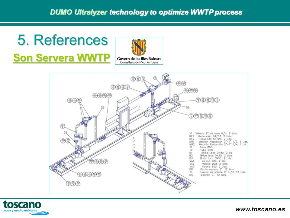 www.toscano.es DUMO Ultralyzer technology to optimize WWTP process DUMO Ultralyzer technology to optimize WWTP process 5. References Son Servera WWTP
