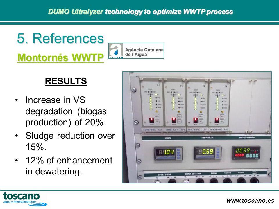 www.toscano.es DUMO Ultralyzer technology to optimize WWTP process DUMO Ultralyzer technology to optimize WWTP process RESULTS Increase in VS degradat