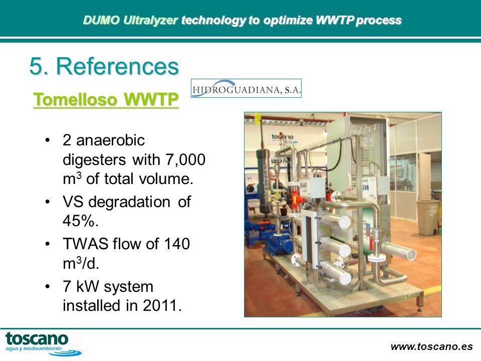 www.toscano.es DUMO Ultralyzer technology to optimize WWTP process DUMO Ultralyzer technology to optimize WWTP process Tomelloso WWTP 2 anaerobic dige