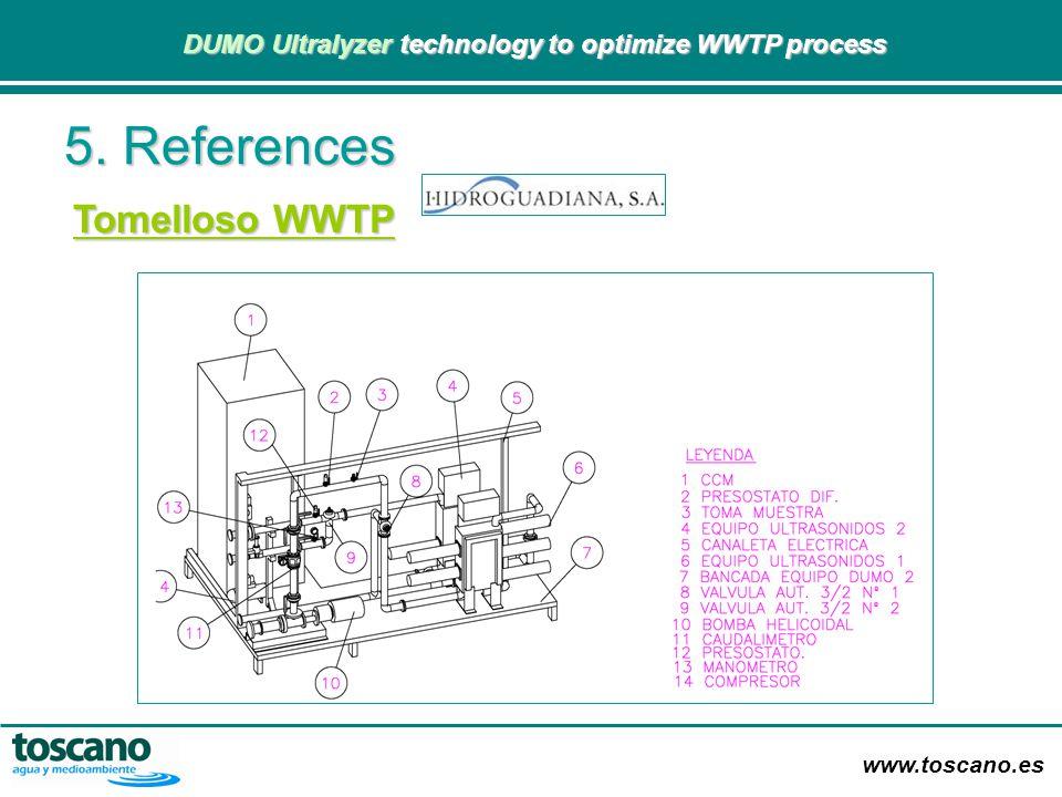 www.toscano.es DUMO Ultralyzer technology to optimize WWTP process DUMO Ultralyzer technology to optimize WWTP process 5. References Tomelloso WWTP