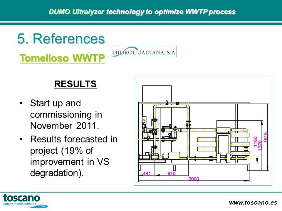 www.toscano.es DUMO Ultralyzer technology to optimize WWTP process DUMO Ultralyzer technology to optimize WWTP process RESULTS Start up and commission