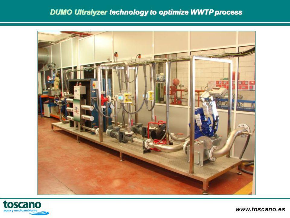 www.toscano.es DUMO Ultralyzer technology to optimize WWTP process DUMO Ultralyzer technology to optimize WWTP process