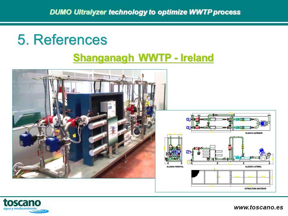 www.toscano.es DUMO Ultralyzer technology to optimize WWTP process DUMO Ultralyzer technology to optimize WWTP process Shanganagh WWTP - Ireland 5. Re