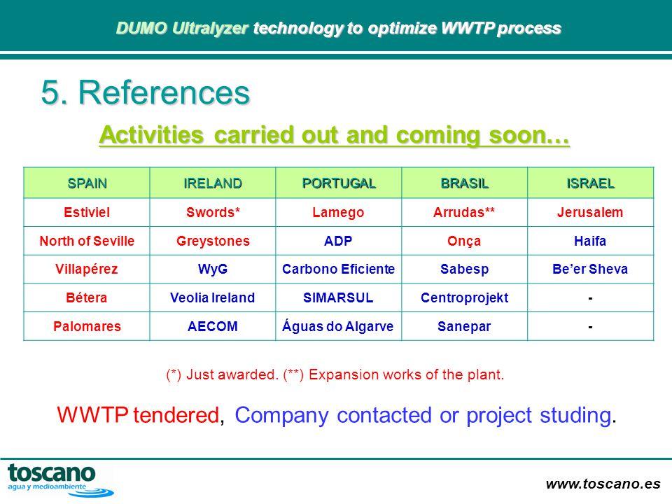 www.toscano.es DUMO Ultralyzer technology to optimize WWTP process DUMO Ultralyzer technology to optimize WWTP process Activities carried out and comi