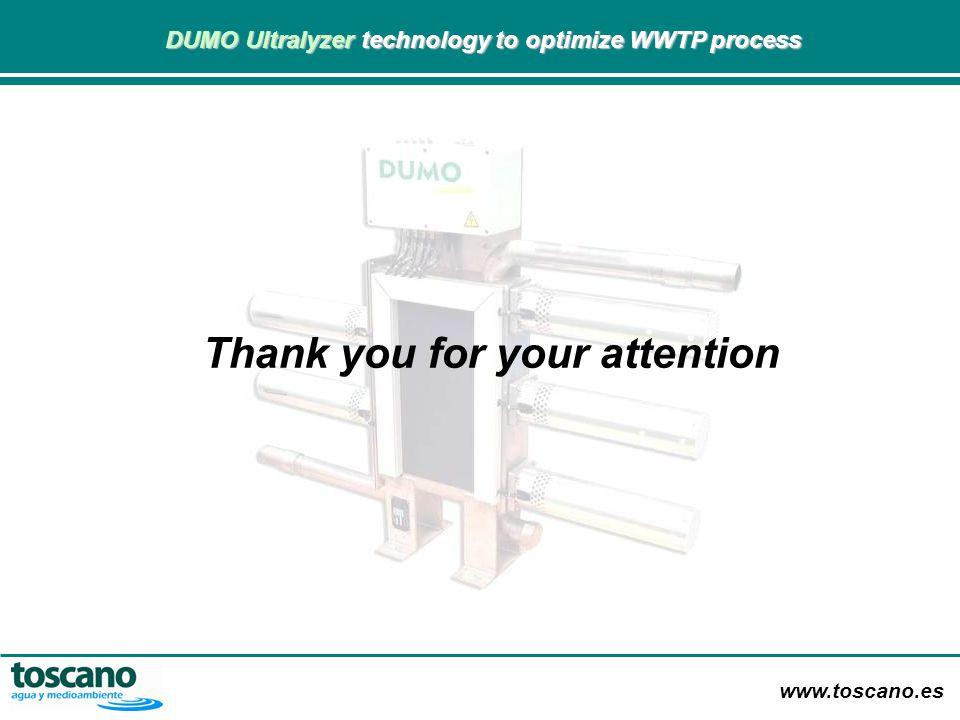www.toscano.es DUMO Ultralyzer technology to optimize WWTP process DUMO Ultralyzer technology to optimize WWTP process Thank you for your attention