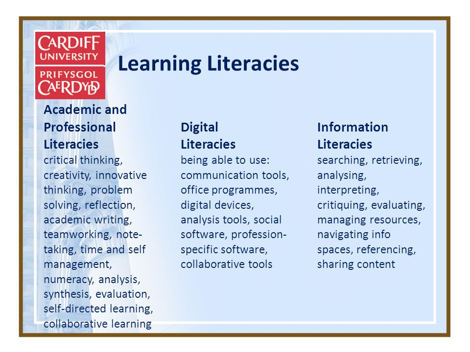 Learning Literacies Academic and Professional Literacies critical thinking, creativity, innovative thinking, problem solving, reflection, academic writing, teamworking, note- taking, time and self management, numeracy, analysis, synthesis, evaluation, self-directed learning, collaborative learning Digital Literacies being able to use: communication tools, office programmes, digital devices, analysis tools, social software, profession- specific software, collaborative tools Information Literacies searching, retrieving, analysing, interpreting, critiquing, evaluating, managing resources, navigating info spaces, referencing, sharing content