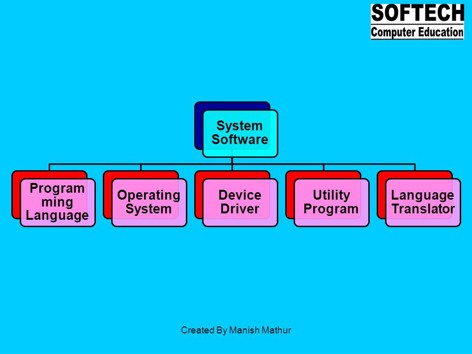 Enterprises Resource Planning (ERP) An information processing system that brings all the resources of an organization together and integrate business operations and information flow, to synergies the resources of the organization.