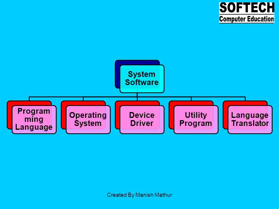 Computer Language [1] Machine Language Language of 0s and 1s.