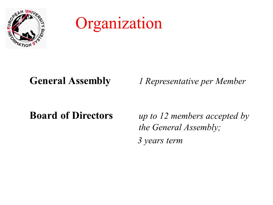 Organization General Assembly 1 Representative per Member Board of Directors up to 12 members accepted by the General Assembly; 3 years term