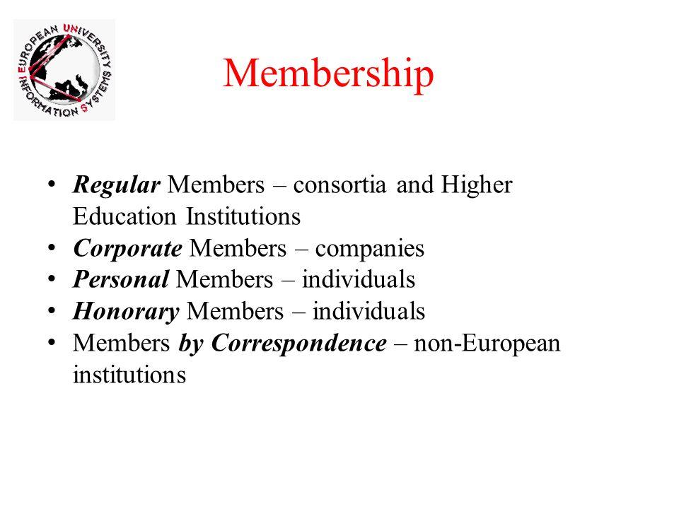 Membership Regular Members – consortia and Higher Education Institutions Corporate Members – companies Personal Members – individuals Honorary Members – individuals Members by Correspondence – non-European institutions