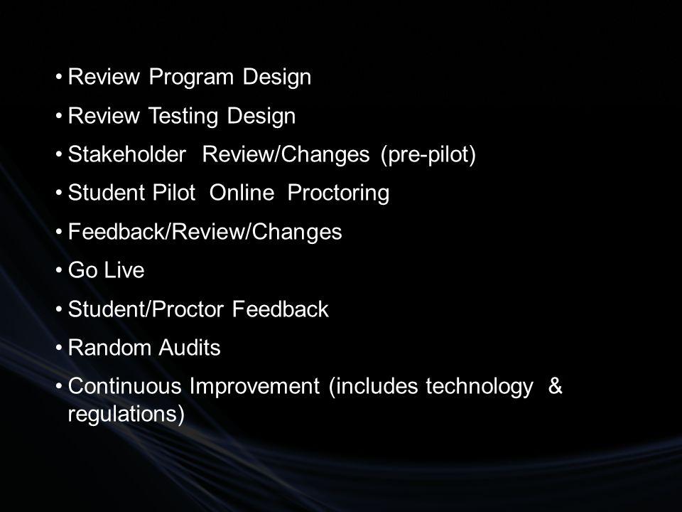 Review Program Design Review Testing Design Stakeholder Review/Changes (pre-pilot) Student Pilot Online Proctoring Feedback/Review/Changes Go Live Stu