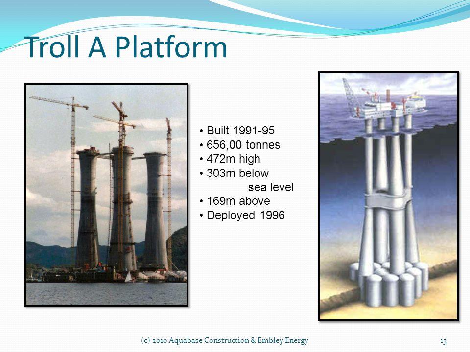Troll A Platform (c) 2010 Aquabase Construction & Embley Energy13 Built 1991-95 656,00 tonnes 472m high 303m below sea level 169m above Deployed 1996