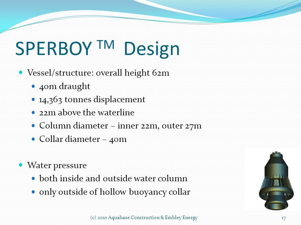 SPERBOY TM Design (c) 2010 Aquabase Construction & Embley Energy Vessel/structure: overall height 62m 40m draught 14,363 tonnes displacement 22m above