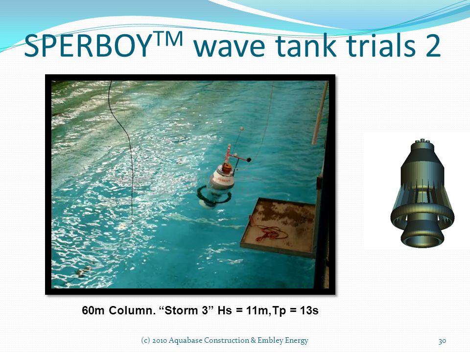 60m Column. Storm 3 Hs = 11m,Tp = 13s SPERBOY TM wave tank trials 2 (c) 2010 Aquabase Construction & Embley Energy30