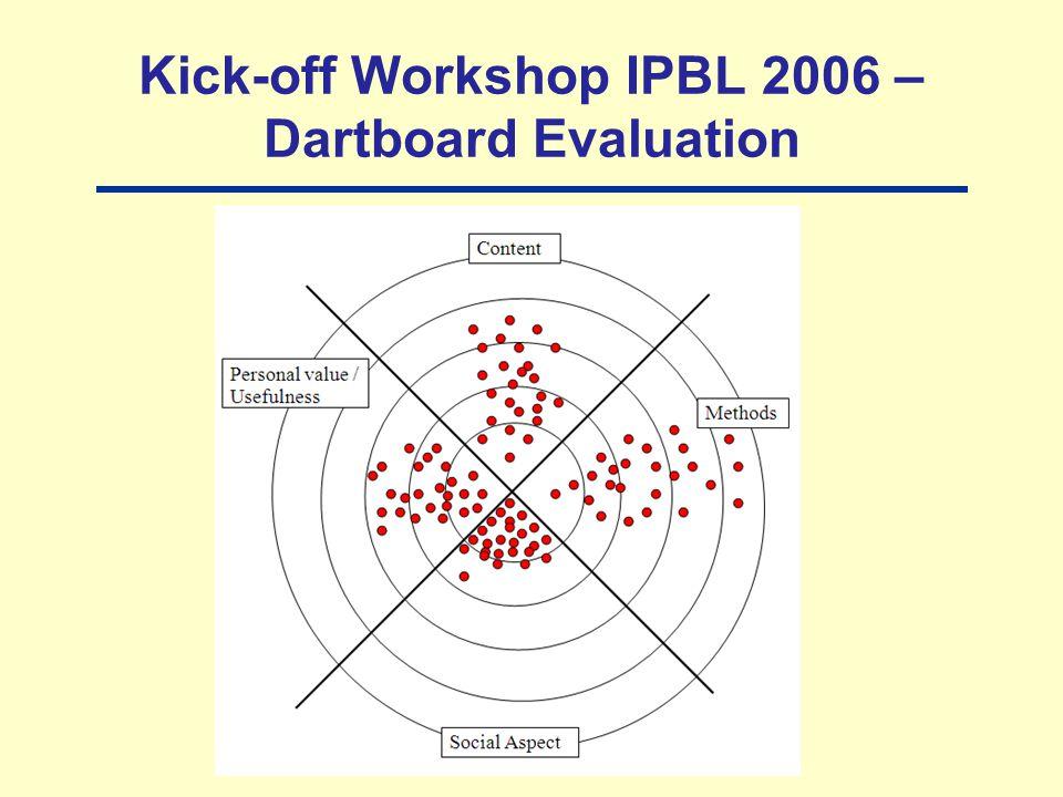 Kick-off Workshop IPBL 2006 – Dartboard Evaluation