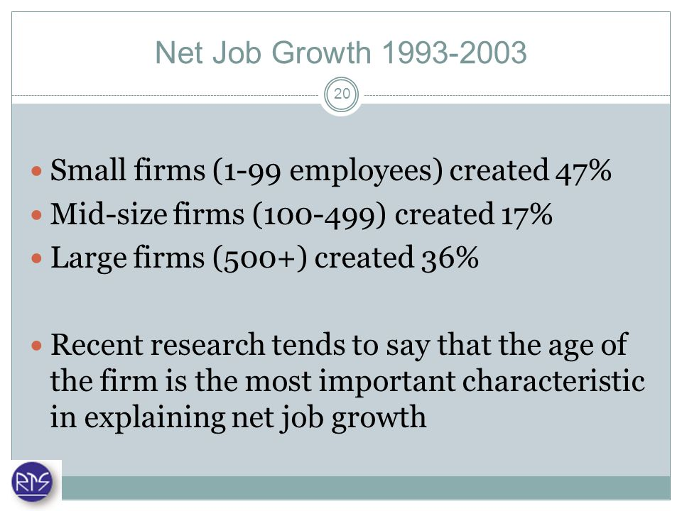 Net Job Growth 1993-2003 Small firms (1-99 employees) created 47% Mid-size firms (100-499) created 17% Large firms (500+) created 36% Recent research tends to say that the age of the firm is the most important characteristic in explaining net job growth 20