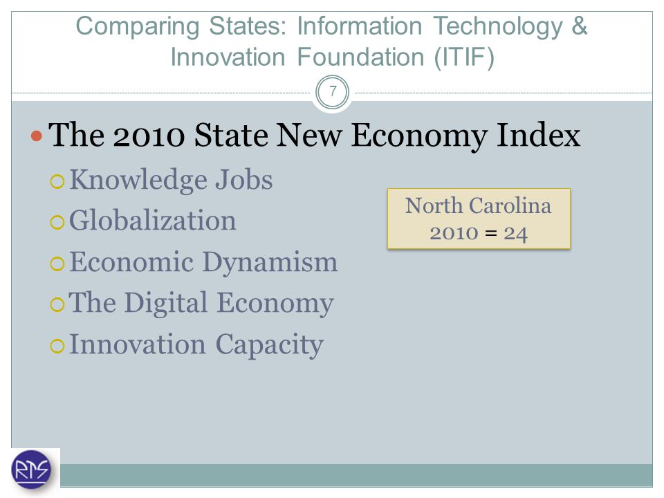 Comparing States: Milken Institute State Technology & Science Index 2010 Human Capital Investment R&D Inputs Risk Capital and Entrepreneurial Infrastructure Technology and Science Work Force Technology Concentration and Dynamism 8 North Carolina 2010 = 13