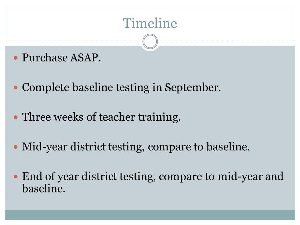 Timeline Purchase ASAP.Complete baseline testing in September.