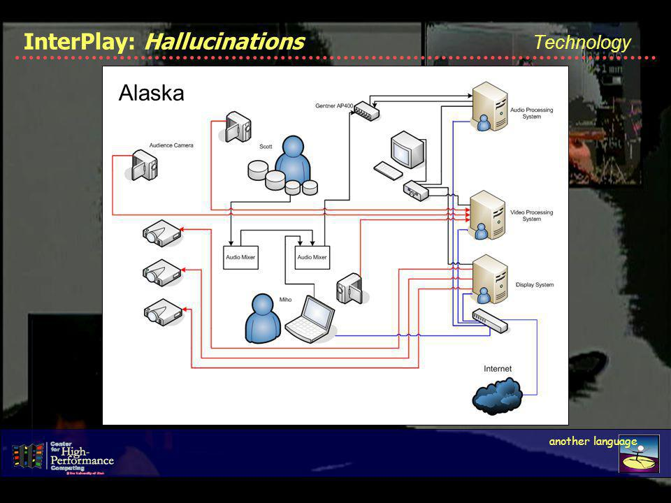 Technology InterPlay: Hallucinations another language Alaska