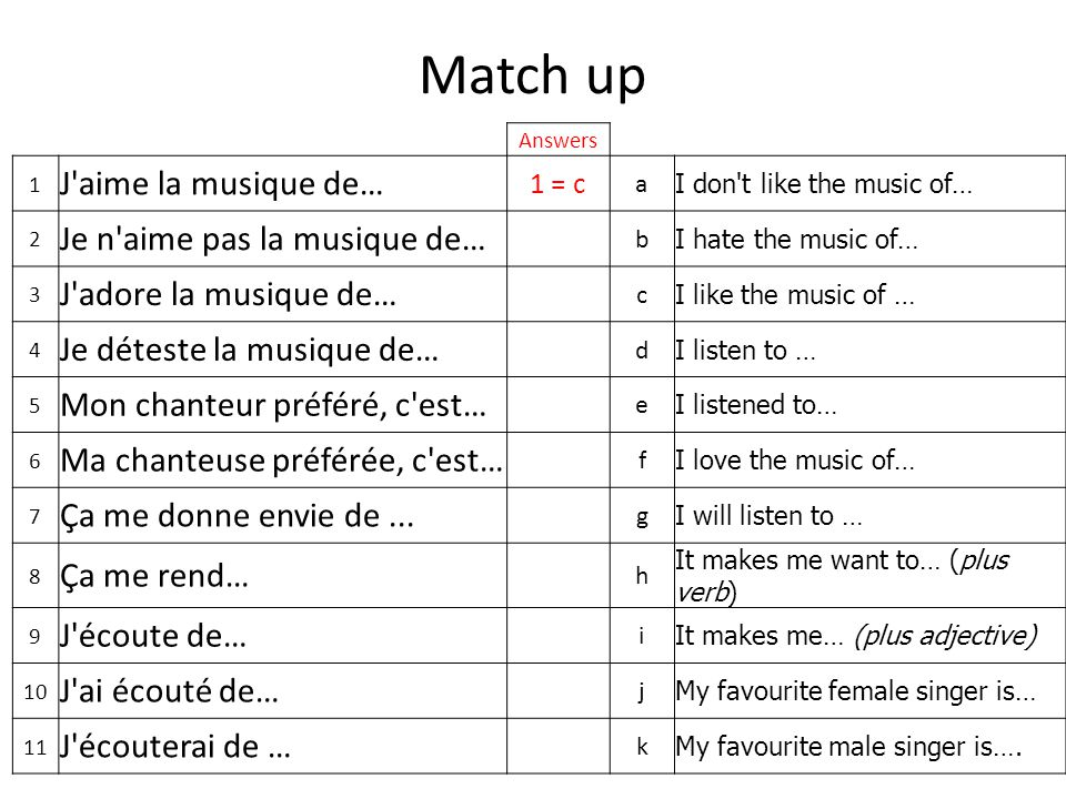 Match up Answers 1 J'aime la musique de… 1 = c a I don't like the music of… 2 Je n'aime pas la musique de… b I hate the music of… 3 J'adore la musique