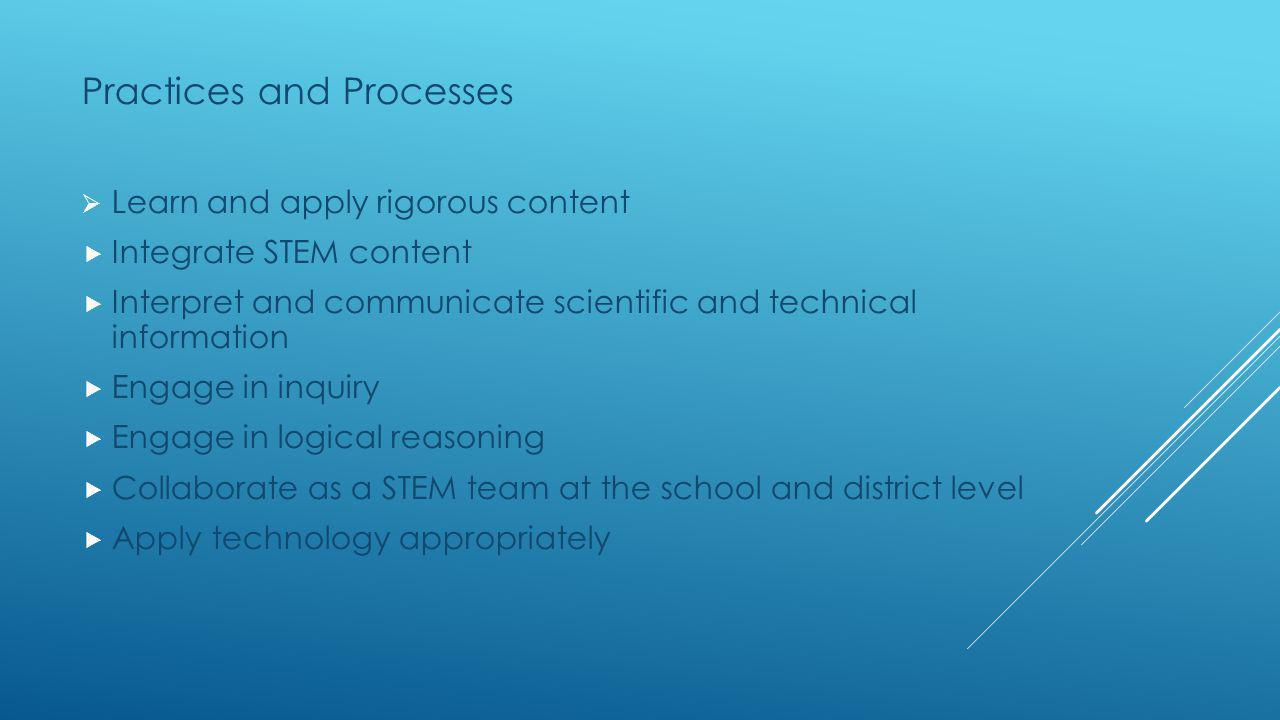 Practices and Processes Learn and apply rigorous content Integrate STEM content Interpret and communicate scientific and technical information Engage in inquiry Engage in logical reasoning Collaborate as a STEM team at the school and district level Apply technology appropriately