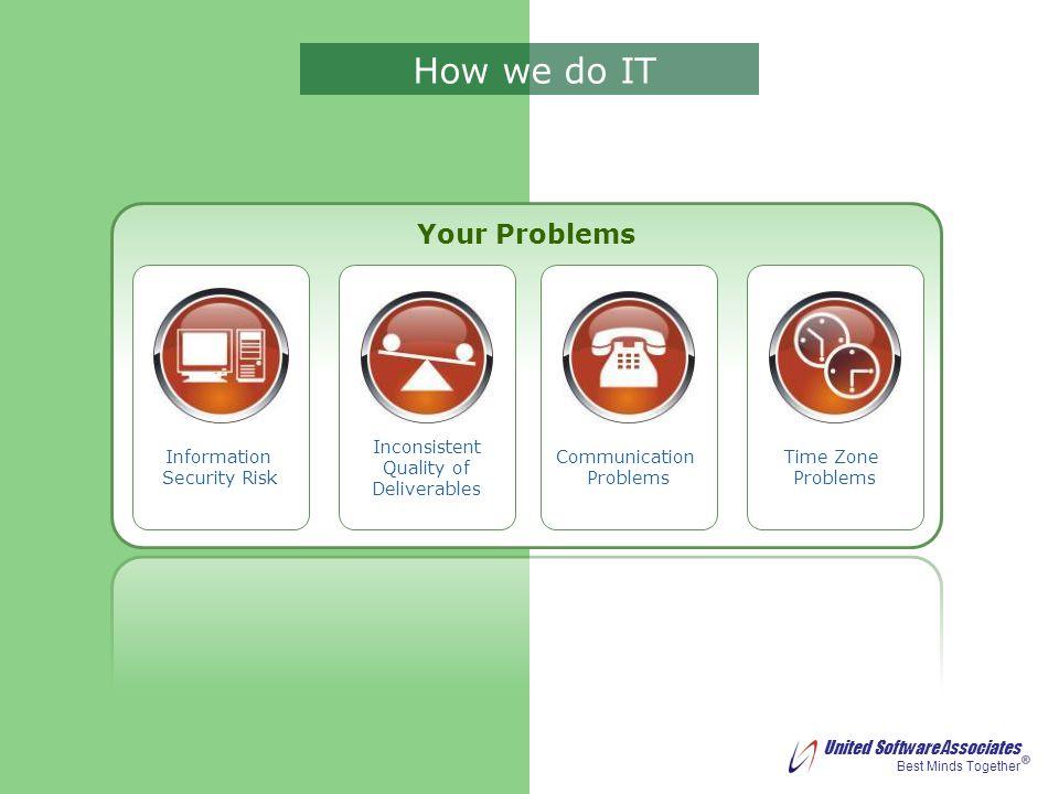 United Software Associates Best Minds Together Information Security Risk Inconsistent Quality of Deliverables Communication Problems Time Zone Problem