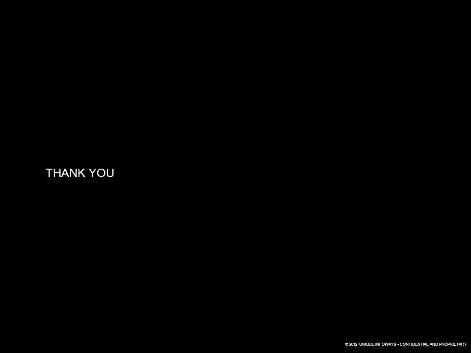 THANK YOU © 2012 UNIQUE INFOWAYS - CONFIDENTIAL AND PROPRIETARY