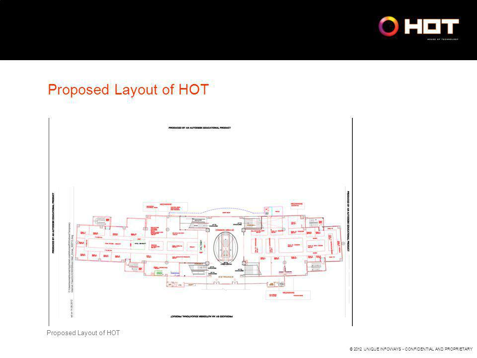 © 2012 UNIQUE INFOWAYS - CONFIDENTIAL AND PROPRIETARY Proposed Layout of HOT