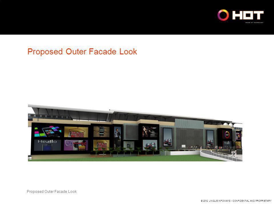 © 2012 UNIQUE INFOWAYS - CONFIDENTIAL AND PROPRIETARY Proposed Outer Facade Look