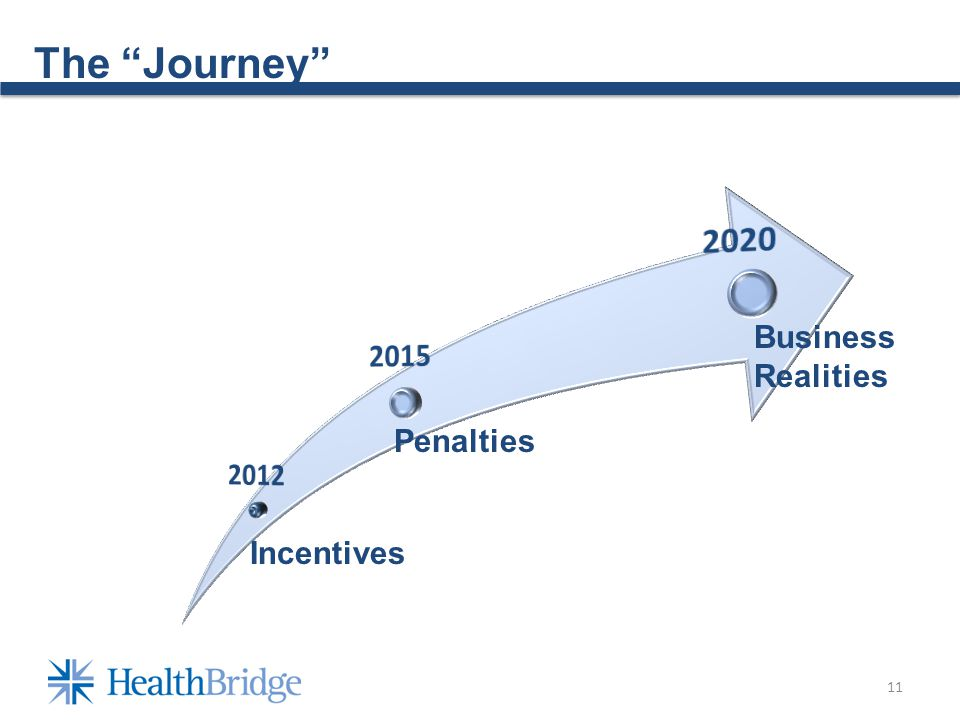 11 Incentives Penalties Business Realities The Journey