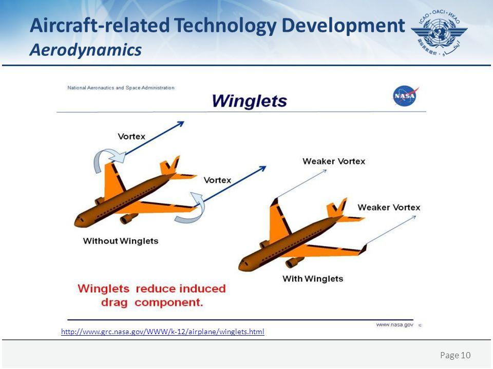 Page 10 Aircraft-related Technology Development Aerodynamics http://www.grc.nasa.gov/WWW/k-12/airplane/winglets.html
