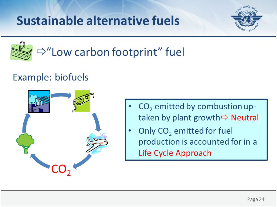 Page 24 Sustainable alternative fuels Low carbon footprint fuel CO 2 CO 2 emitted by combustion up- taken by plant growth Neutral Only CO 2 emitted fo