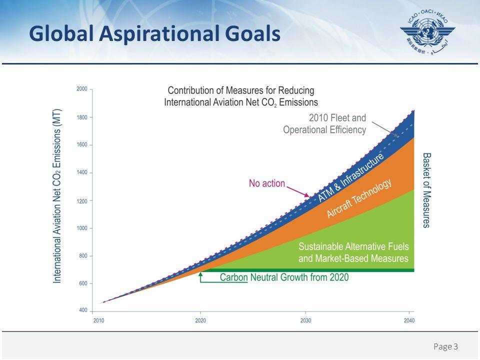 Page 3 Global Aspirational Goals