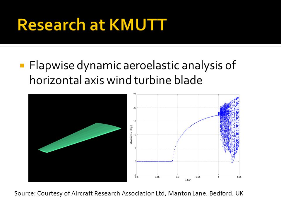 Flapwise dynamic aeroelastic analysis of horizontal axis wind turbine blade Source: Courtesy of Aircraft Research Association Ltd, Manton Lane, Bedford, UK