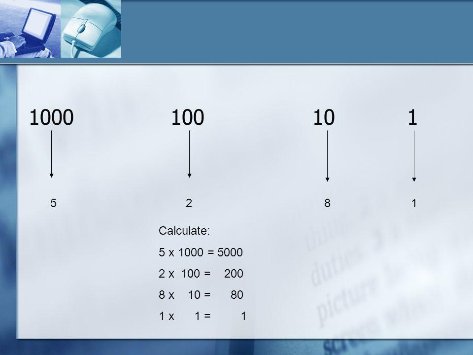 100010010 1 5 28 1 Calculate: 5 x 1000 = 5000 2 x 100 = 200 8 x 10 = 80 1 x 1 = 1