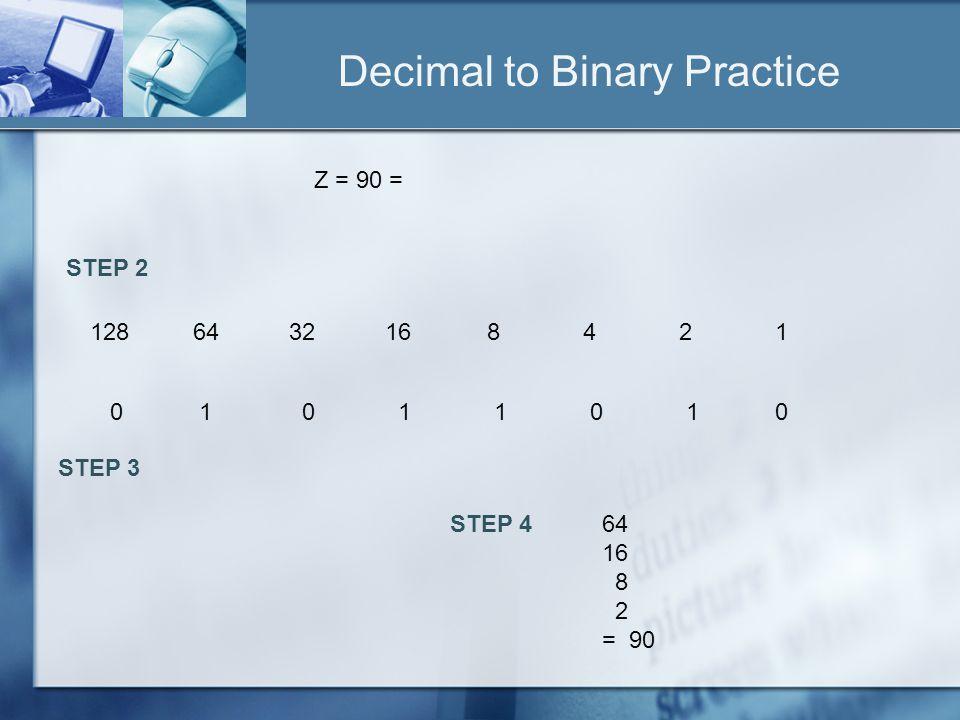 128 64 32 16 8 4 2 1 STEP 2 Decimal to Binary Practice STEP 3 0 1 0 1 1 0 1 0 STEP 464 16 8 2 = 90 Z = 90 =