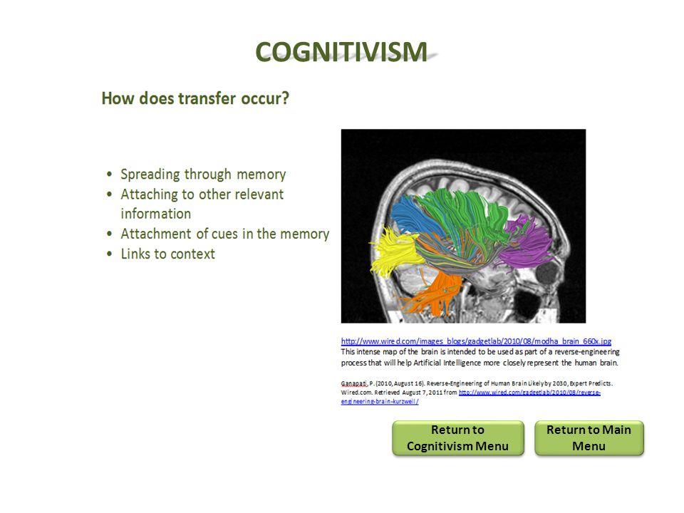 Return to Cognitivism Menu Return to Cognitivism Menu Return to Main Menu Return to Main MenuCOGNITIVISM
