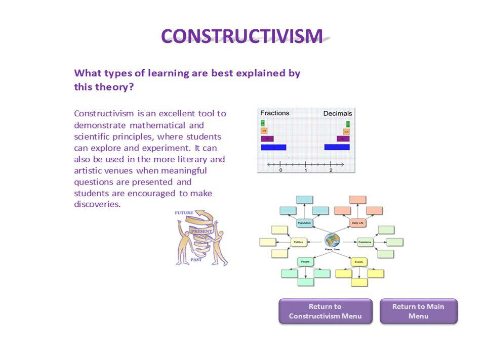 Return to Constructivism Menu Return to Constructivism Menu Return to Main Menu Return to Main MenuCONSTRUCTIVISM