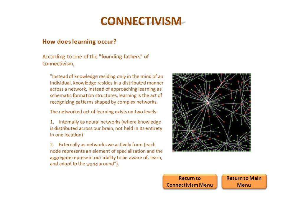 CONNECTIVISM Return to Connectivism Menu Return to Connectivism Menu Return to Main Menu Return to Main Menu