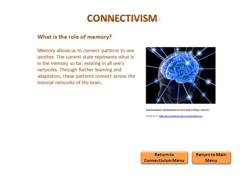 Return to Connectivism Menu Return to Connectivism Menu Return to Main Menu Return to Main MenuCONNECTIVISM