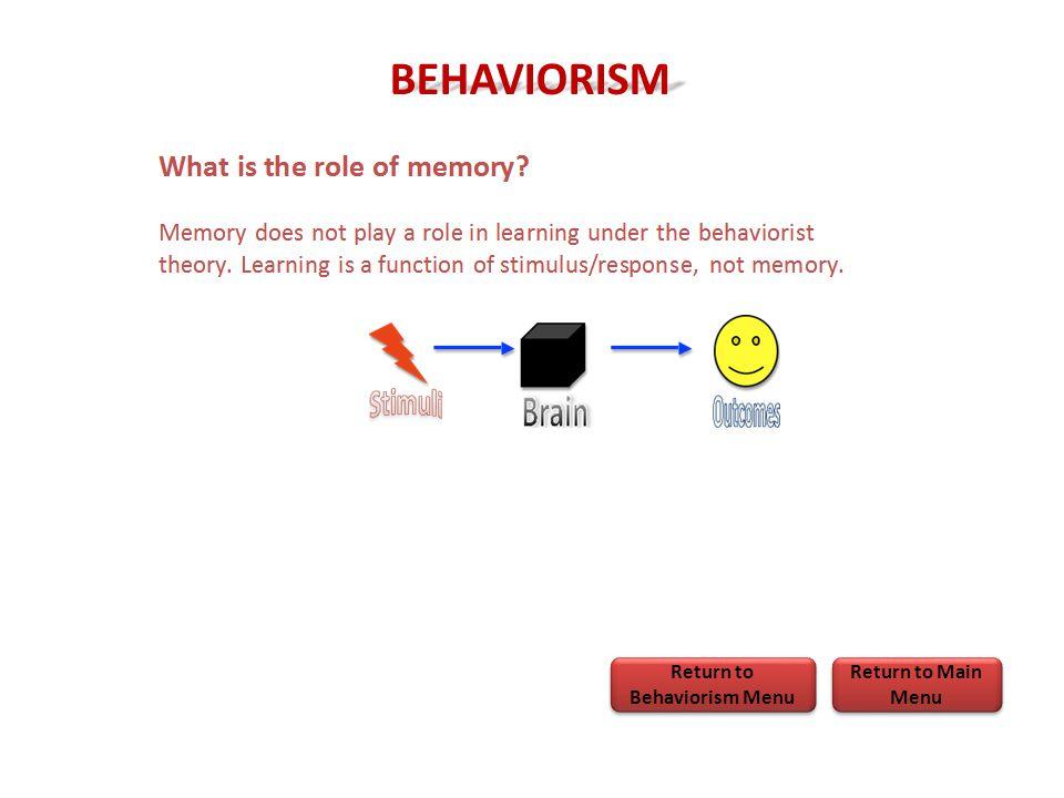 BEHAVIORISM Return to Behaviorism Menu Return to Behaviorism Menu Return to Main Menu Return to Main Menu