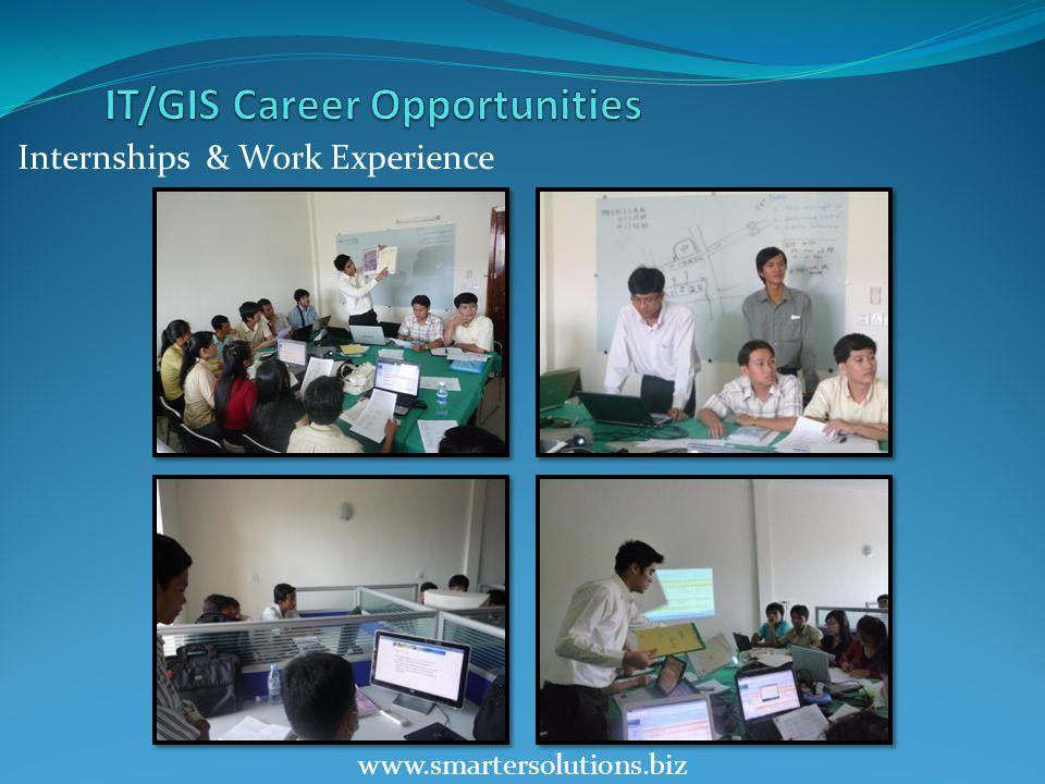 www.smartersolutions.biz Internships & Work Experience
